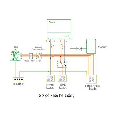 Hướng dẫn cài đặt inverter 1 pha kết nối và làm việc với nguồn điện 3 pha