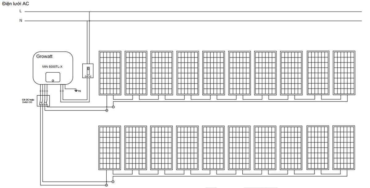 Sơ đồ đấu nối hệ thống điện mặt trời hòa lưới 5kw