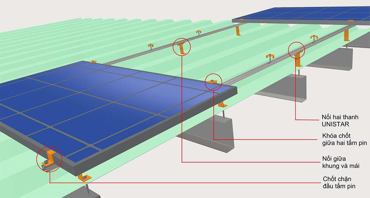 Mô hình lắp đặt và kết nối hệ thống giá đỡ pin mặt trời Unistar