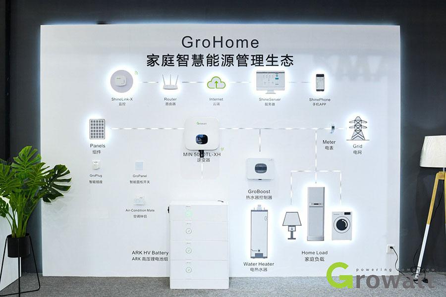 Giải pháp GroHome của Growatt tại SNEC 2020
