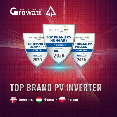 Growatt được xếp hạng Top Brand PV Inverter 2020 tại Hungary, Ba Lan và Đan Mạch