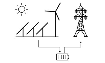 Nguồn điện tự cung