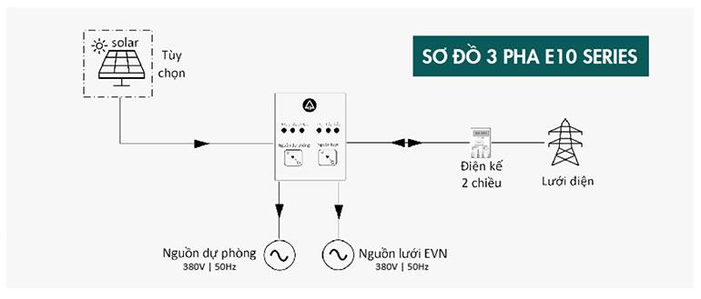 Hệ thống điện 3 pha