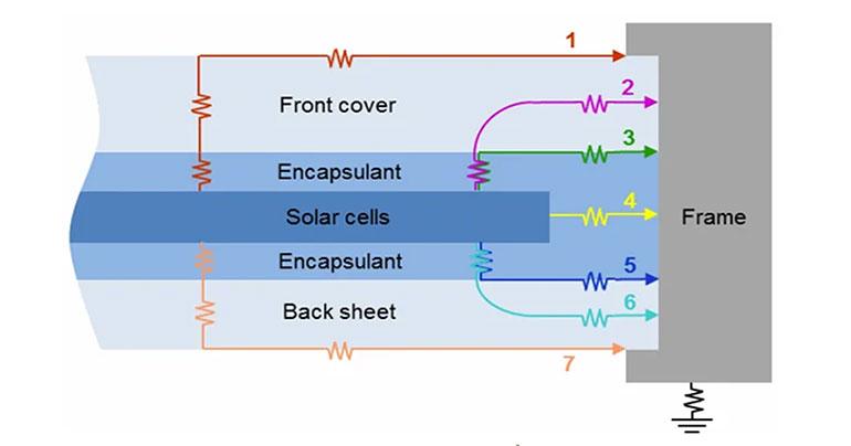 Hình 2: Các đường rò điện có thể xảy ra