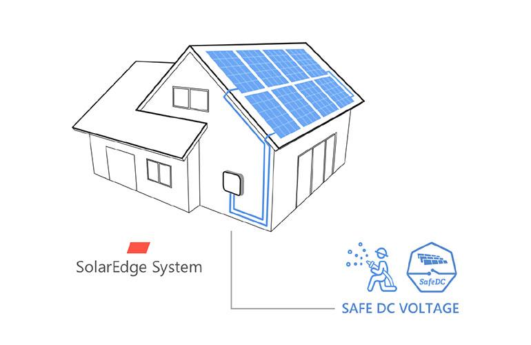 An toàn cháy nổ trong thiết kế hệ thống điện mặt trời