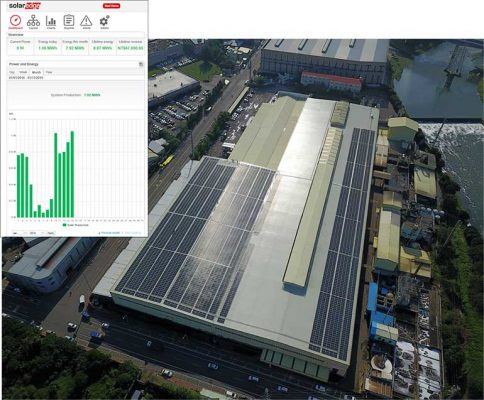 Solar production as viewed in the SolarEdge monitoring platform